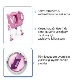 Thermobaby Kiddyloo Tuvalet Adaptörü